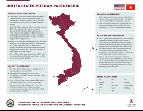 VN responds to US Embassys removal of islands from map graphic